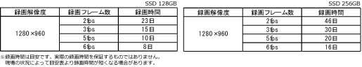 TH-RW1501IP / 街頭防犯カメラシステム