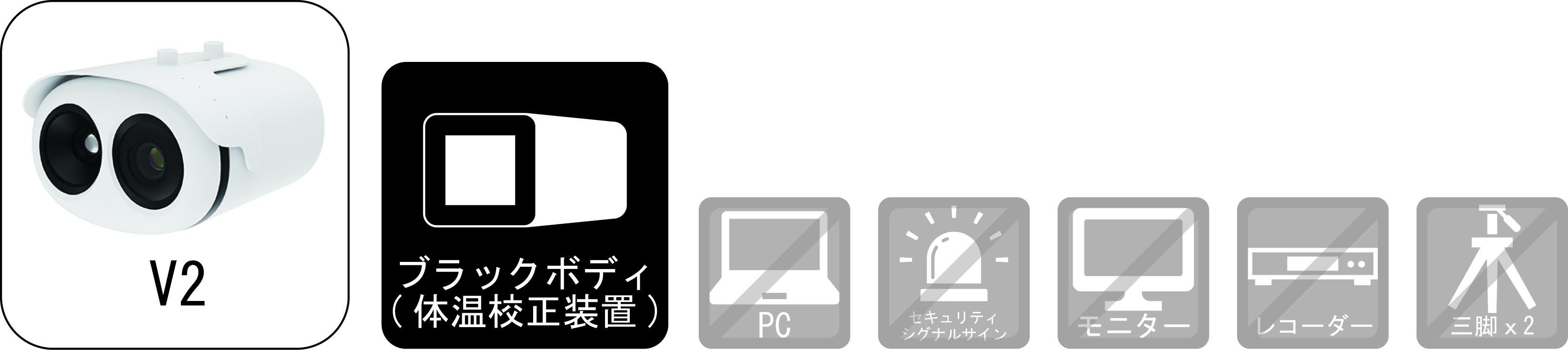 体表面計測専用サーモグラフィシステム V2セット(V2+ブラックボディ)